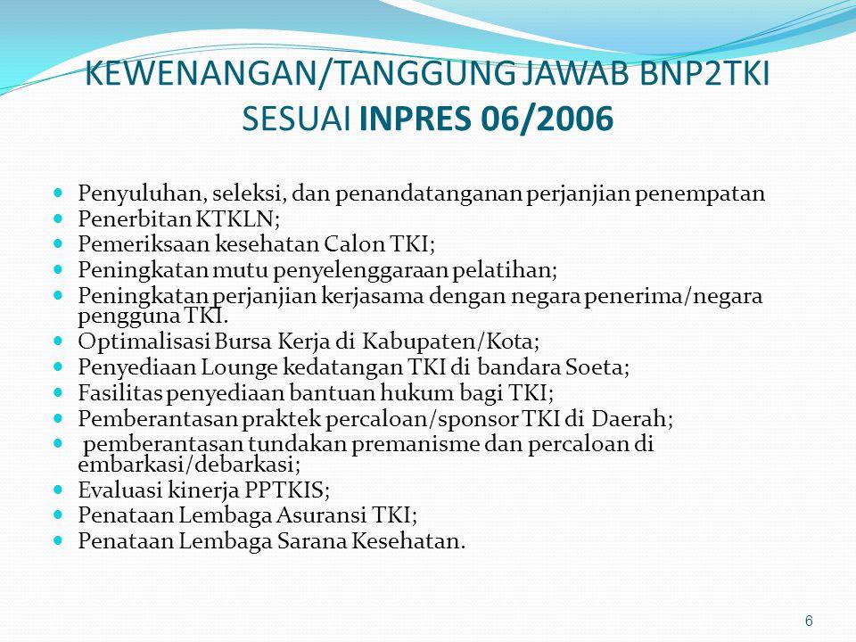 KEWENANGAN/TANGGUNG JAWAB BNP2TKI SESUAI INPRES 06/2006  Penyuluhan, seleksi, dan penandatanganan perjanjian penempatan  Penerbitan KTKLN;  Pemerik