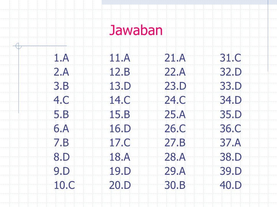 Jawaban 1.A11.A 21.A31.C 2.A12.B22.A32.D 3.B13.D 23.D33.D 4.C14.C24.C34.D 5.B15.B25.A 35.D 6.A16.D26.C36.C 7.B17.C27.B37.A 8.D18.A28.A38.D 9.D19.D29.A39.D 10.C20.D30.B40.D