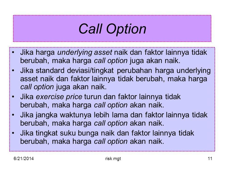 6/21/2014risk mgt11 Call Option •Jika harga underlying asset naik dan faktor lainnya tidak berubah, maka harga call option juga akan naik.