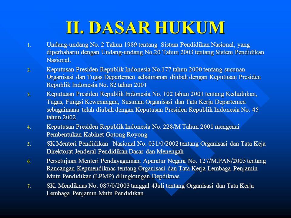 II.DASAR HUKUM 1. Undang-undang No.