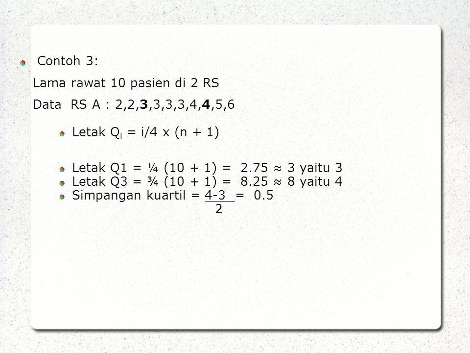 Contoh 3: Lama rawat 10 pasien di 2 RS Data RS A : 2,2,3,3,3,3,4,4,5,6 Letak Q i = i/4 x (n + 1) Letak Q1 = ¼ (10 + 1) = 2.75 ≈ 3 yaitu 3 Letak Q3 = ¾ (10 + 1) = 8.25 ≈ 8 yaitu 4 Simpangan kuartil = 4-3 = 0.5 2