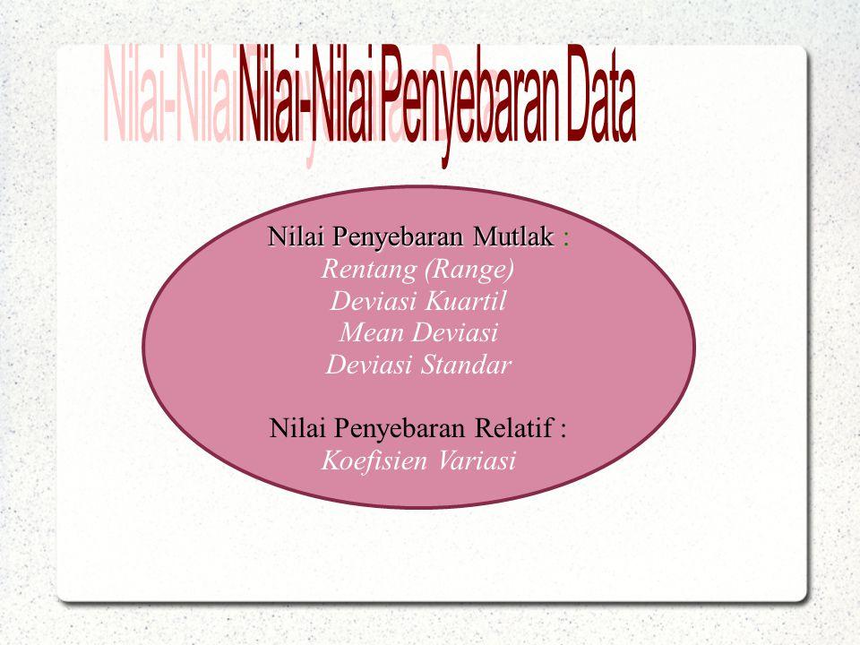 Nilai Penyebaran Mutlak Nilai Penyebaran Mutlak : Rentang (Range) Deviasi Kuartil Mean Deviasi Deviasi Standar Nilai Penyebaran Relatif : Koefisien Variasi