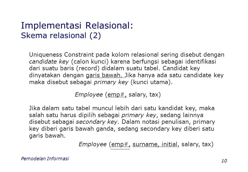 Pemodelan Informasi 10 Implementasi Relasional: Skema relasional (2) Uniqueness Constraint pada kolom relasional sering disebut dengan candidate key (
