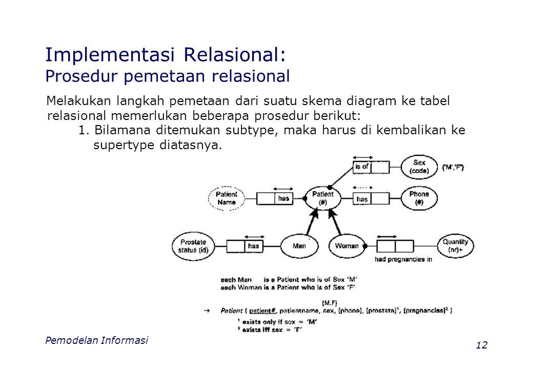 Pemodelan Informasi 12 Implementasi Relasional: Prosedur pemetaan relasional Melakukan langkah pemetaan dari suatu skema diagram ke tabel relasional m