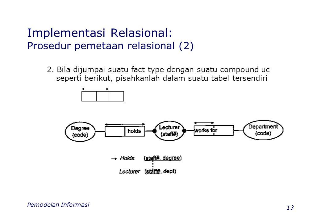 Pemodelan Informasi 13 Implementasi Relasional: Prosedur pemetaan relasional (2) 2. Bila dijumpai suatu fact type dengan suatu compound uc seperti ber