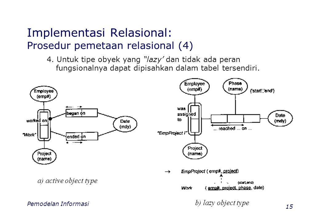 """Pemodelan Informasi 15 Implementasi Relasional: Prosedur pemetaan relasional (4) 4. Untuk tipe obyek yang """"lazy' dan tidak ada peran fungsionalnya dap"""
