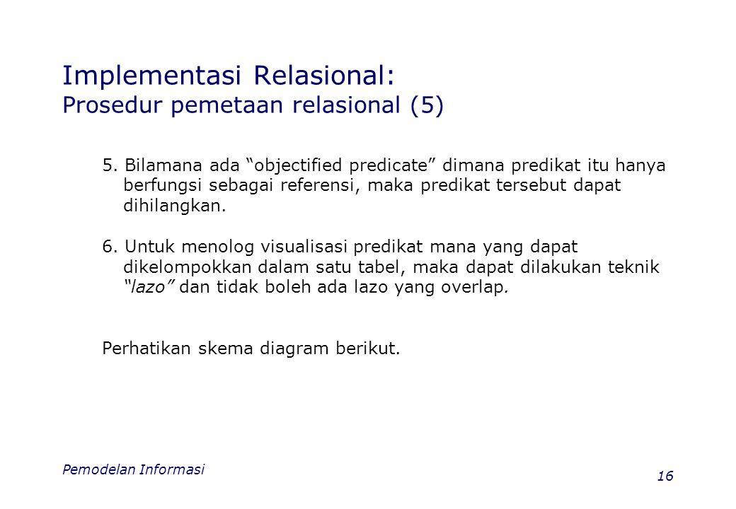 """Pemodelan Informasi 16 Implementasi Relasional: Prosedur pemetaan relasional (5) 5. Bilamana ada """"objectified predicate"""" dimana predikat itu hanya ber"""
