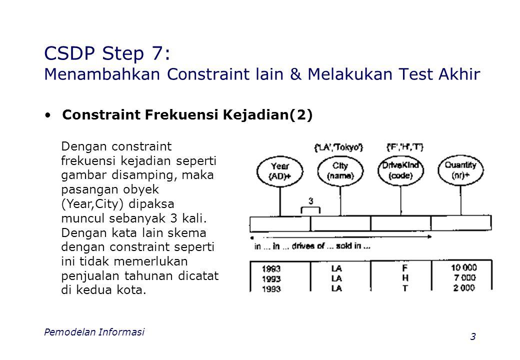 Pemodelan Informasi 4 CSDP Step 7: Menambahkan Constraint lain & Melakukan Test Akhir •Constraint Frekuensi Kejadian(3) Jika kita menginginkan kedua kota dicatat penjualannya, maka constraint 6 perlu ditambahkan pada predikatnya yang menghubungkan tahun.