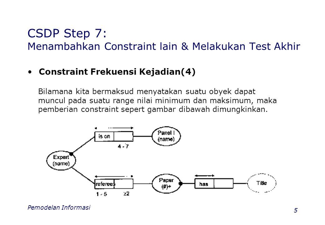 Pemodelan Informasi 6 CSDP Step 7: Menambahkan Constraint lain & Melakukan Test Akhir •Melakukan Test Akhir Test akhir perlu dilakukan untuk menguji apakah skema konseptual yang kita buat cukup konsisten atau masih mengandung ketidak konsistenan pada constraintnya.