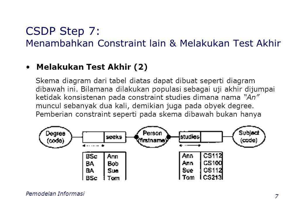 Pemodelan Informasi 8 CSDP Step 7: Menambahkan Constraint lain & Melakukan Test Akhir •Melakukan Test Akhir (3) menunjukkan ketidak konsistenan, tetapi juga menimbulkan faktor redudansi.