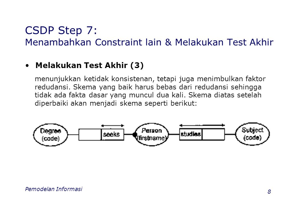 Pemodelan Informasi 8 CSDP Step 7: Menambahkan Constraint lain & Melakukan Test Akhir •Melakukan Test Akhir (3) menunjukkan ketidak konsistenan, tetap