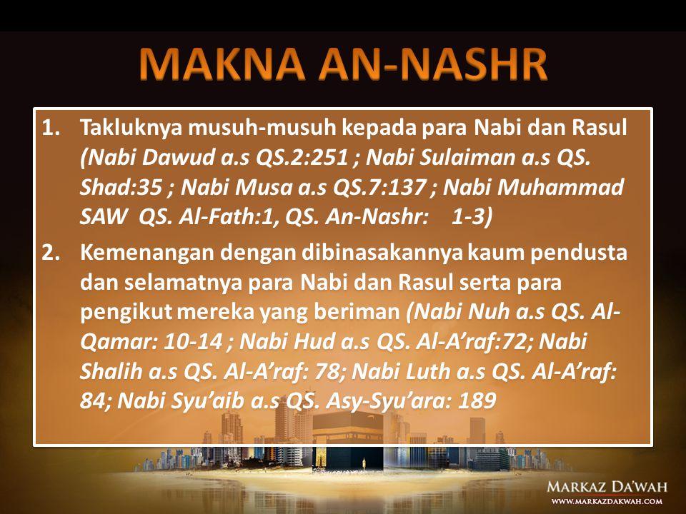 QS.Ghafir:51 QS.Ar-Rum:47 QS.Muhammad:7 QS.Al-Hajj:40