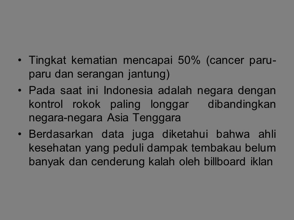 Alasan-alasan ini yang memperparah kondisi di Indonesia •Sehingga konsumsi rokok meningkat tahun 1969 setiap perokok menghabiskan 469 batang per tahun