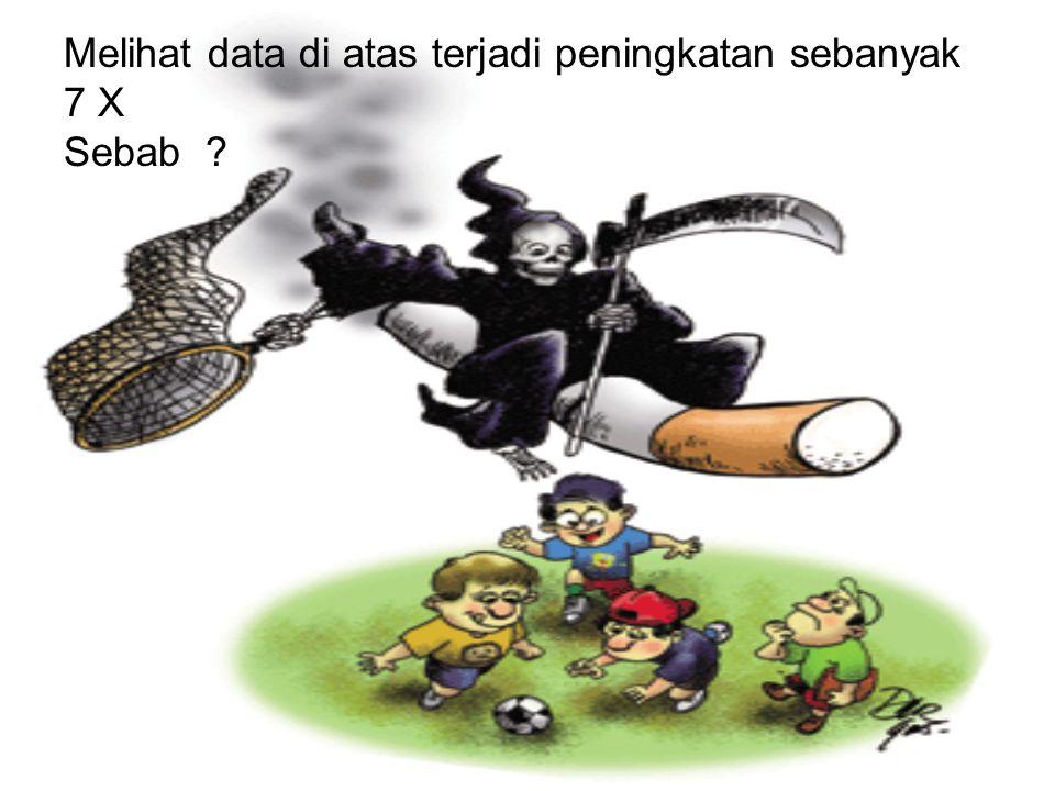 •Di beberapa kota di Jawa Timur rokok tanpa cukai di jual murah di pinggir jalan Rp.3.000/bungkus berisi 12 batang •Padahal pencegahan merokok pada usia dini merupakan kunci penting.