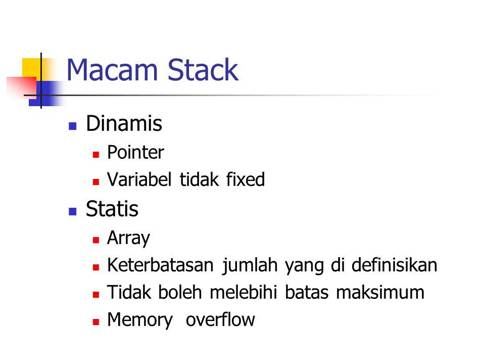 Macam Stack  Dinamis  Pointer  Variabel tidak fixed  Statis  Array  Keterbatasan jumlah yang di definisikan  Tidak boleh melebihi batas maksimu