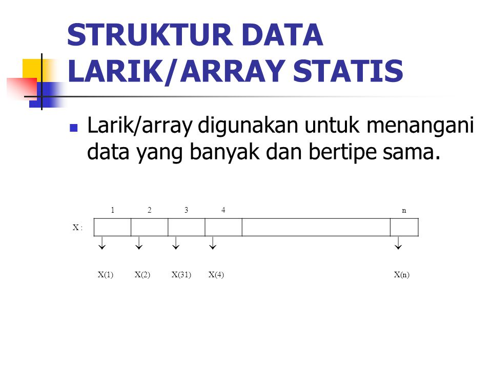 STRUKTUR DATA LARIK/ARRAY STATIS  Larik/array digunakan untuk menangani data yang banyak dan bertipe sama. 1234n X :  X(1)X(2)X(31)X(4)X(n)