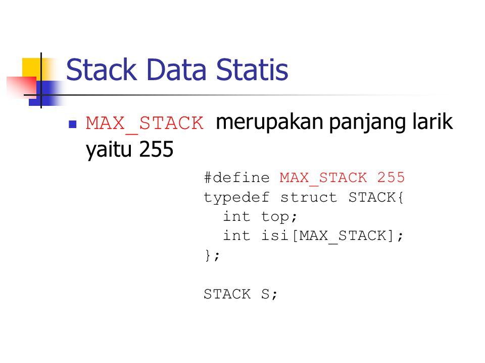 Stack Data Statis  MAX_STACK merupakan panjang larik yaitu 255 #define MAX_STACK 255 typedef struct STACK{ int top; int isi[MAX_STACK]; }; STACK S;