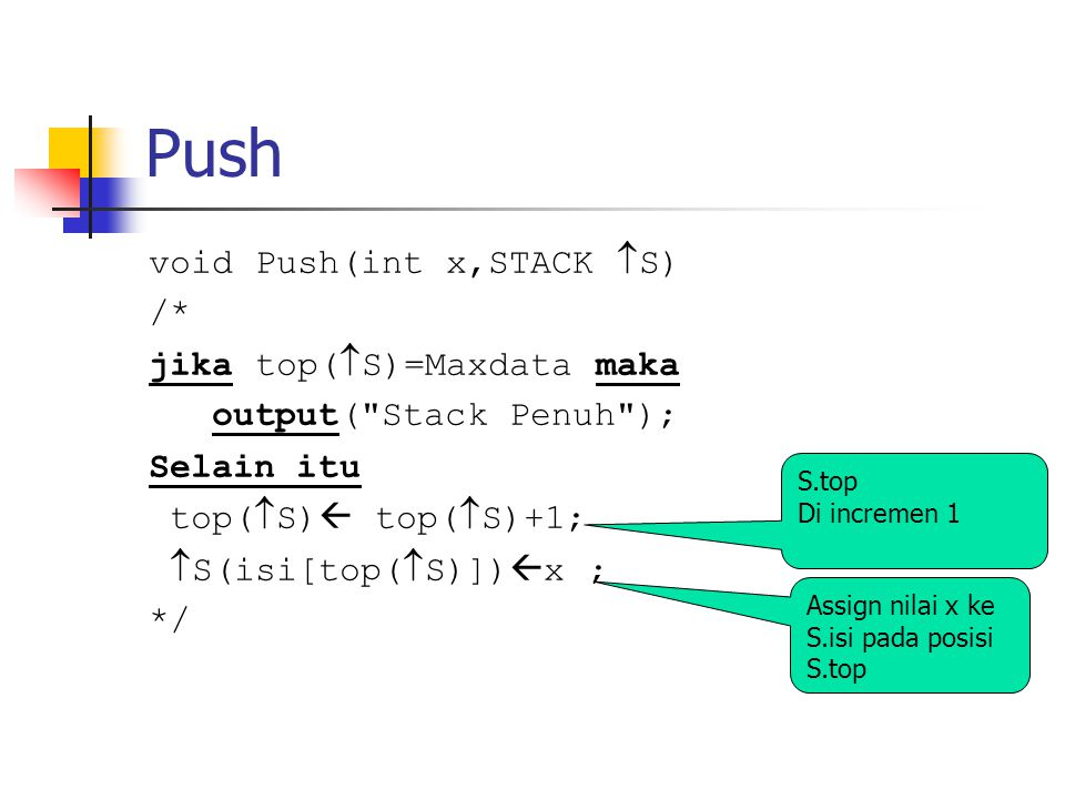 Push void Push(int x,STACK  S) /* jika top(  S)=Maxdata maka output(