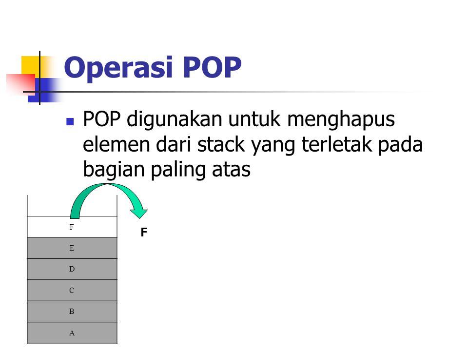 Operasi POP  POP digunakan untuk menghapus elemen dari stack yang terletak pada bagian paling atas F E D C B A F