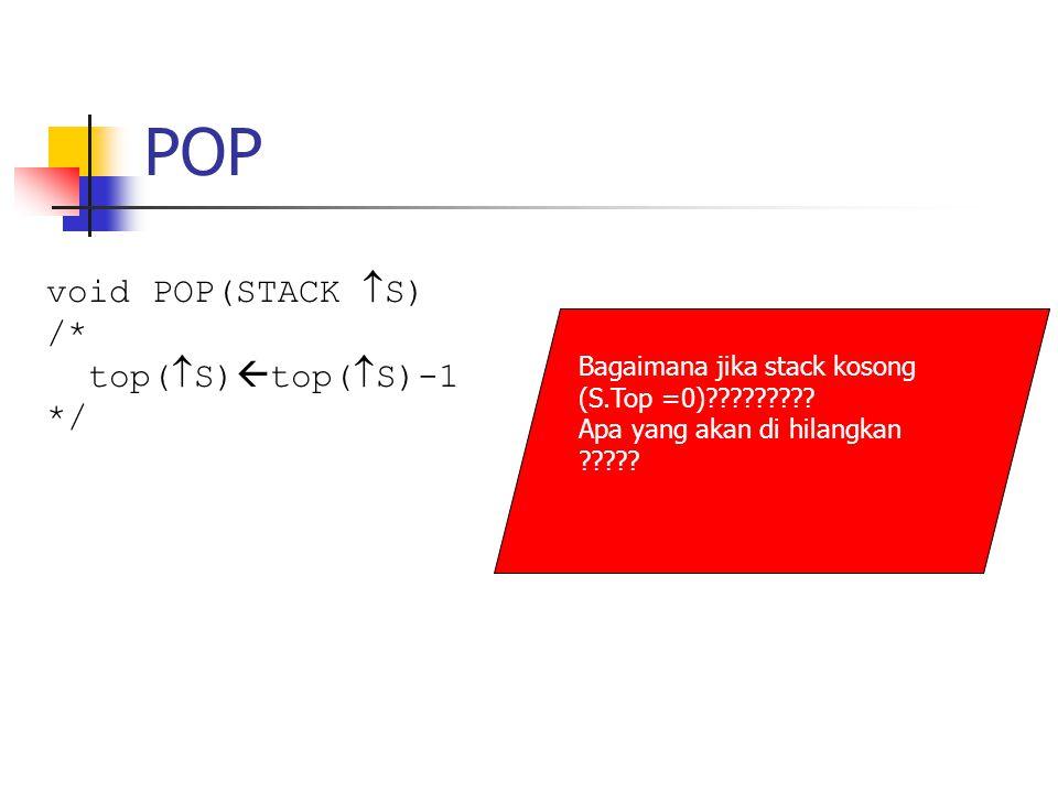 POP Bagaimana jika stack kosong (S.Top =0)????????? Apa yang akan di hilangkan ????? void POP(STACK  S) /* top(  S)  top(  S)-1 */