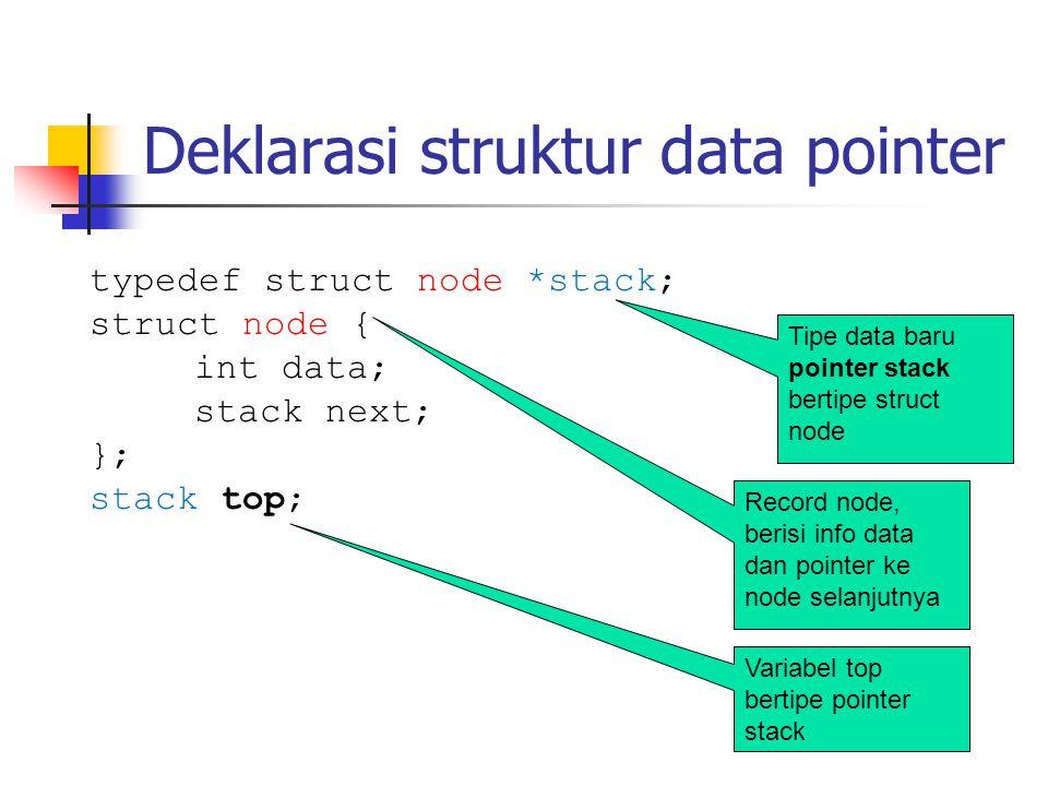 Deklarasi struktur data pointer typedef struct node *stack; struct node { int data; stack next; }; stack top; Tipe data baru pointer stack bertipe str