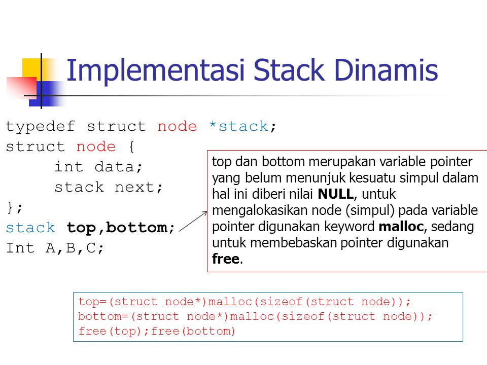 typedef struct node *stack; struct node { int data; stack next; }; stack top,bottom; Int A,B,C; Implementasi Stack Dinamis top dan bottom merupakan va