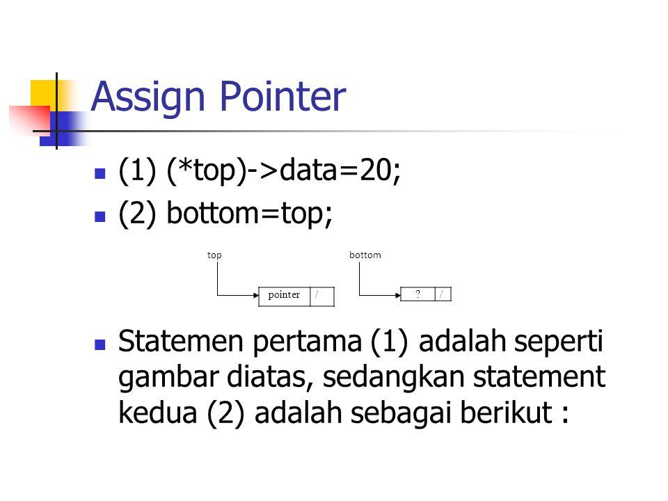 Assign Pointer  (1) (*top)->data=20;  (2) bottom=top;  Statemen pertama (1) adalah seperti gambar diatas, sedangkan statement kedua (2) adalah seba