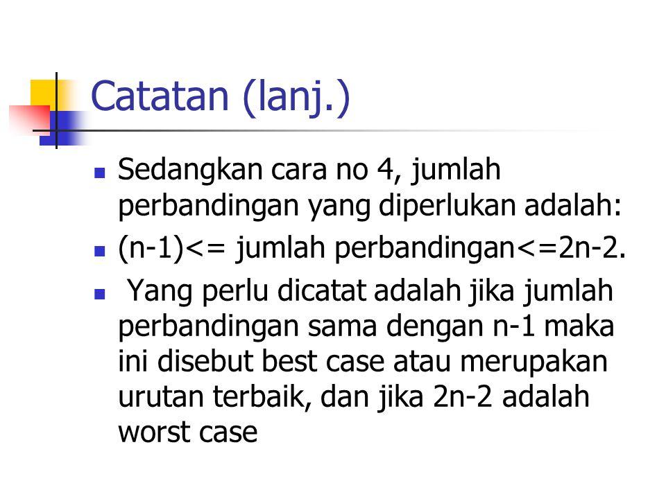 Catatan (lanj.)  Sedangkan cara no 4, jumlah perbandingan yang diperlukan adalah:  (n-1)<= jumlah perbandingan<=2n-2.  Yang perlu dicatat adalah ji