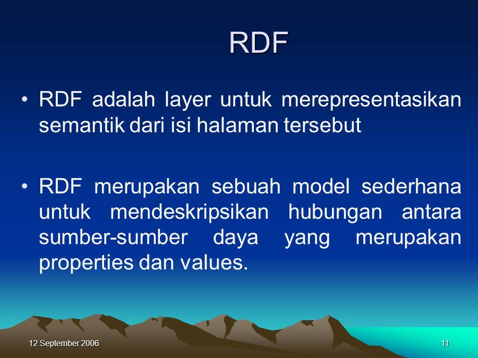 12 September 200611 RDF •RDF adalah layer untuk merepresentasikan semantik dari isi halaman tersebut •RDF merupakan sebuah model sederhana untuk mende