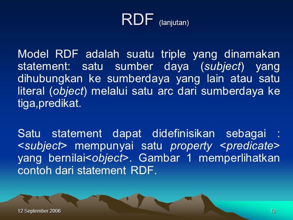 12 September 200612 RDF (lanjutan) Model RDF adalah suatu triple yang dinamakan statement: satu sumber daya (subject) yang dihubungkan ke sumberdaya y