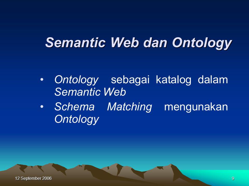 12 September 20069 Semantic Web dan Ontology •Ontology sebagai katalog dalam Semantic Web •Schema Matching mengunakan Ontology