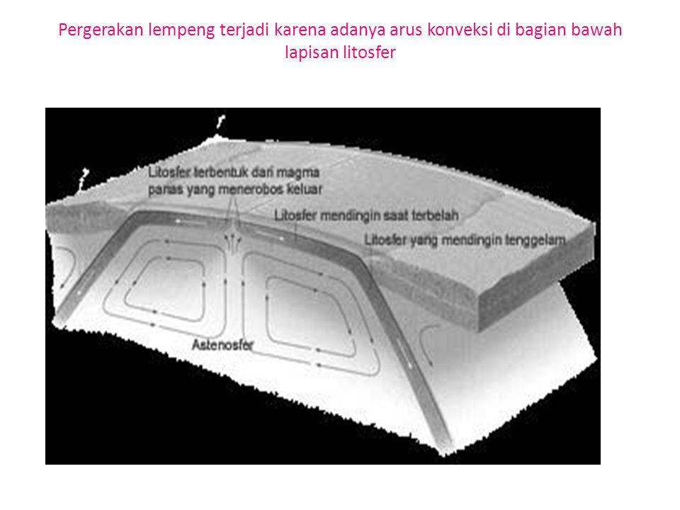 Pergerakan lempeng terjadi karena adanya arus konveksi di bagian bawah lapisan litosfer