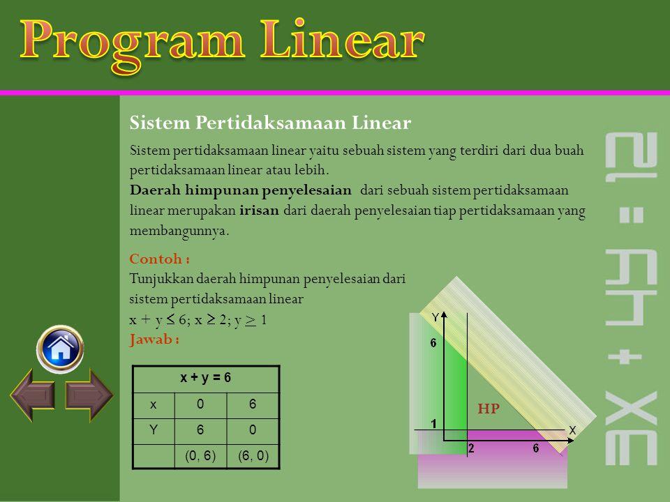 Sistem Pertidaksamaan Linear Contoh : Tunjukkan daerah penyelesaian (DP) pertidaksamaan 2x - 3y  6 sebagai daerah yang bersih (tanpa arsiran)! Jawab