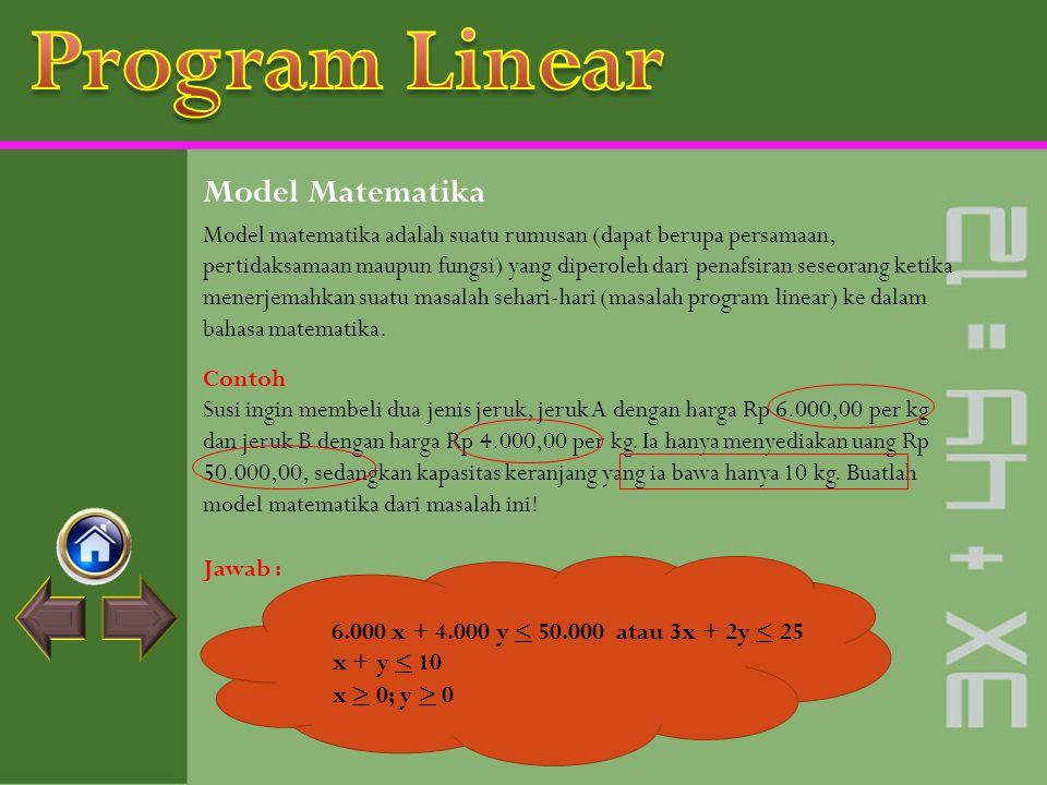 Sistem Pertidaksamaan Linear Contoh : Tunjukkan daerah himpunan penyelesaian dari sistem pertidaksamaan linear 4x + 3y  12; 3x + 4y  12; x  0; y 