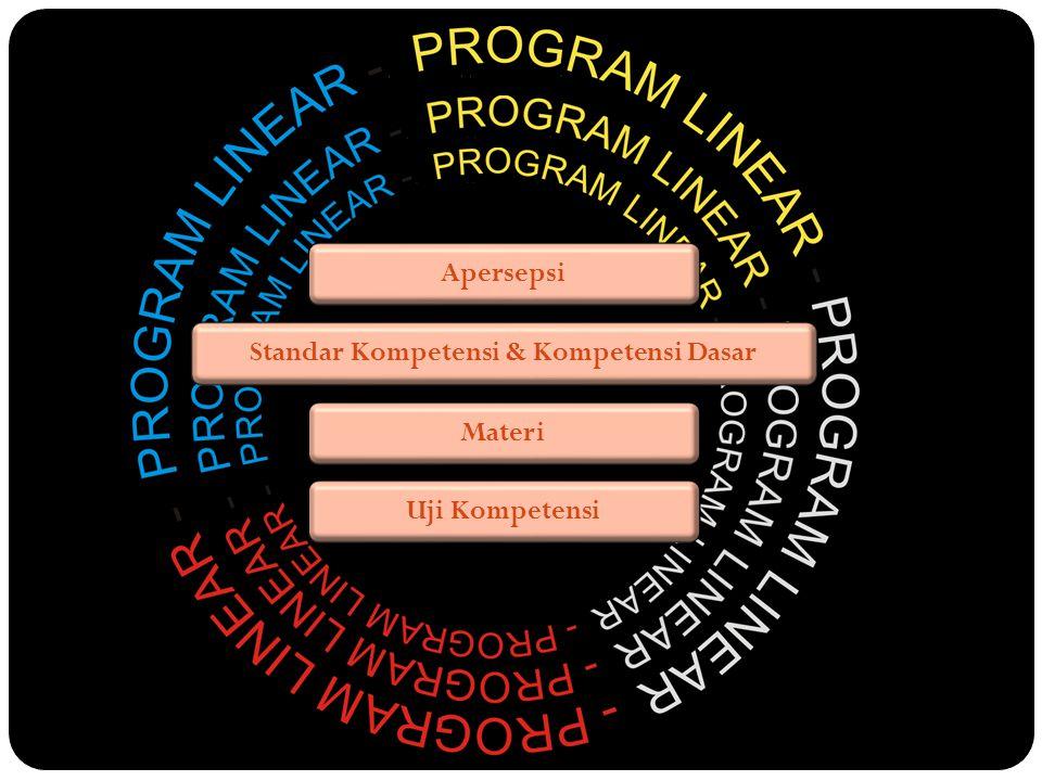 Apersepsi Standar Kompetensi & Kompetensi Dasar Materi Uji Kompetensi