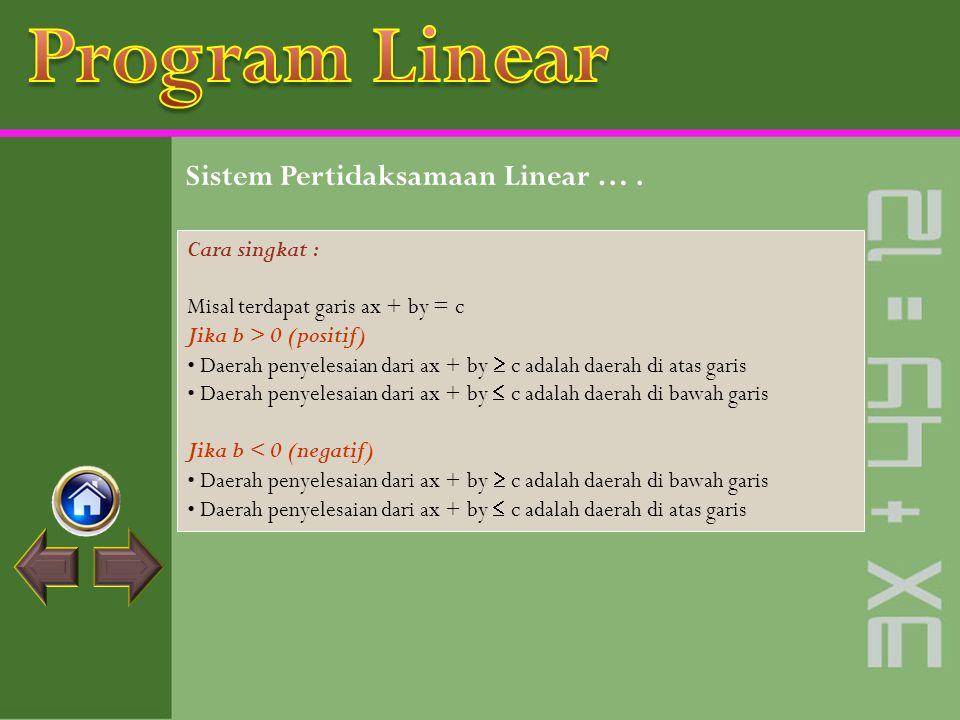 Sistem Pertidaksamaan Linear ….