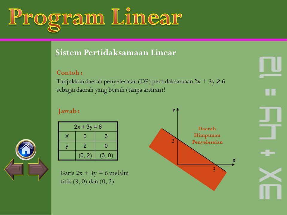 Sistem Pertidaksamaan Linear Contoh : Tunjukkan daerah penyelesaian (DP) pertidaksamaan 2x + 3y  6 sebagai daerah yang bersih (tanpa arsiran).