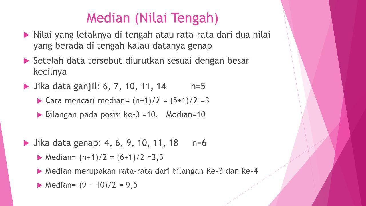 Median (Nilai Tengah)  Nilai yang letaknya di tengah atau rata-rata dari dua nilai yang berada di tengah kalau datanya genap  Setelah data tersebut