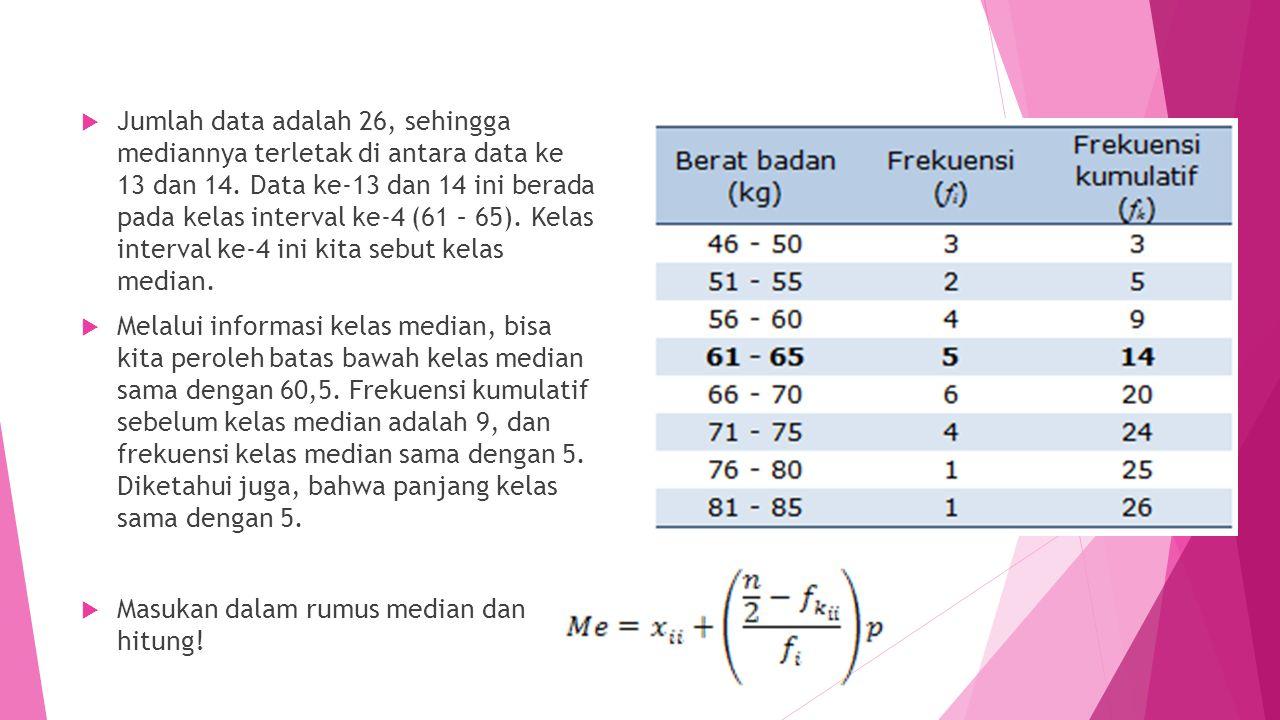  Jumlah data adalah 26, sehingga mediannya terletak di antara data ke 13 dan 14. Data ke-13 dan 14 ini berada pada kelas interval ke-4 (61 – 65). Kel