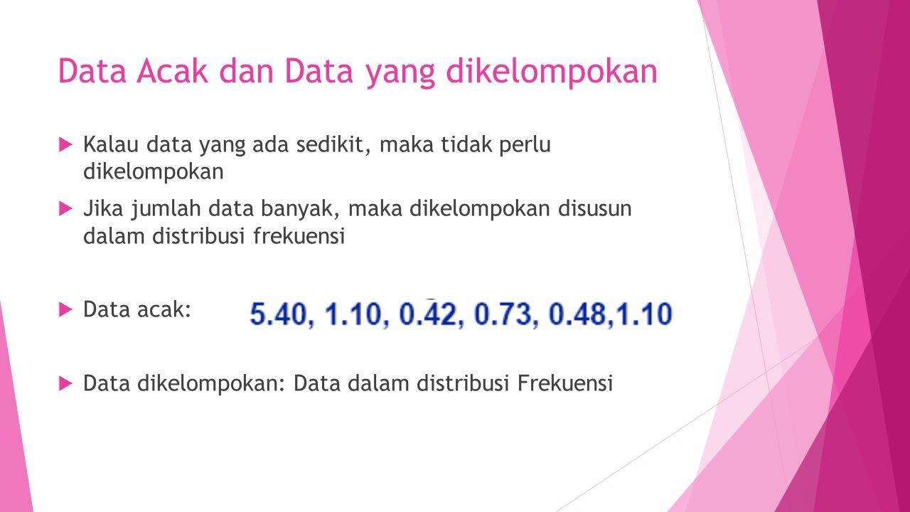 Data Acak dan Data yang dikelompokan  Kalau data yang ada sedikit, maka tidak perlu dikelompokan  Jika jumlah data banyak, maka dikelompokan disusun