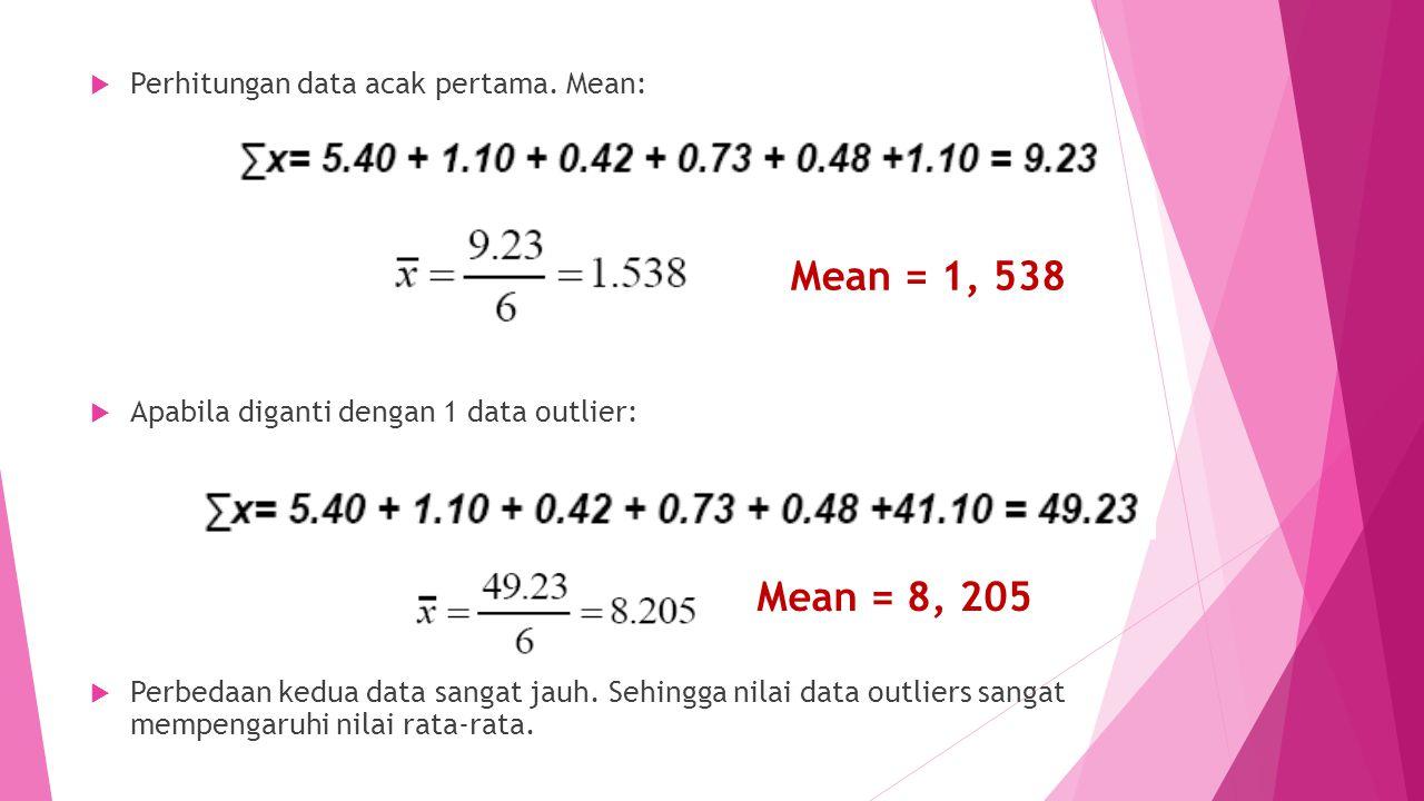  Perhitungan data acak pertama. Mean:  Apabila diganti dengan 1 data outlier:  Perbedaan kedua data sangat jauh. Sehingga nilai data outliers sanga