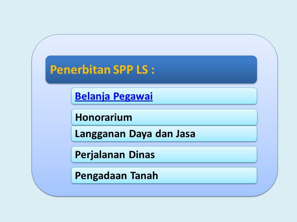 Penerbitan SPP LS : Belanja Pegawai Belanja Pegawai Langganan Daya dan Jasa Perjalanan Dinas Pengadaan Tanah Honorarium