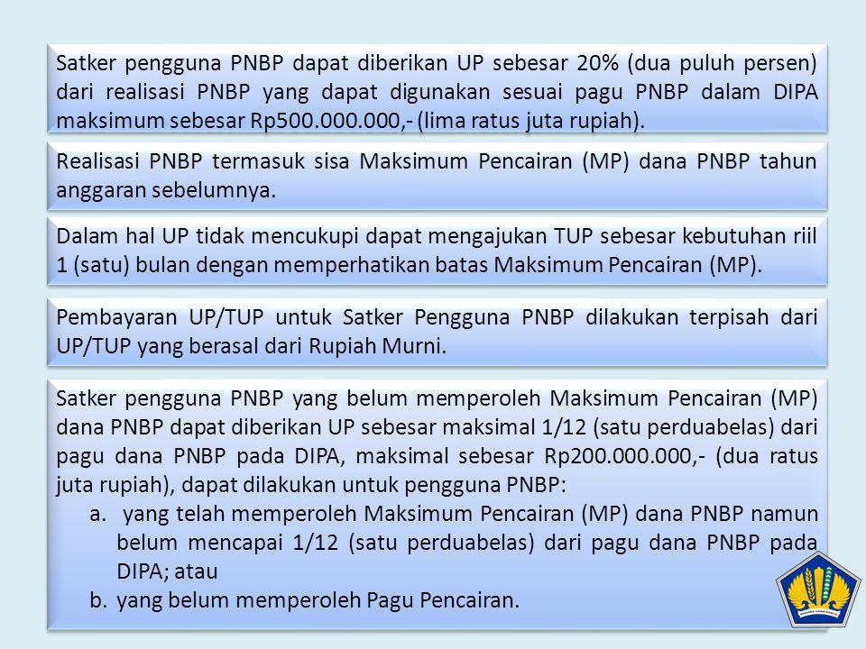 Satker pengguna PNBP dapat diberikan UP sebesar 20% (dua puluh persen) dari realisasi PNBP yang dapat digunakan sesuai pagu PNBP dalam DIPA maksimum s
