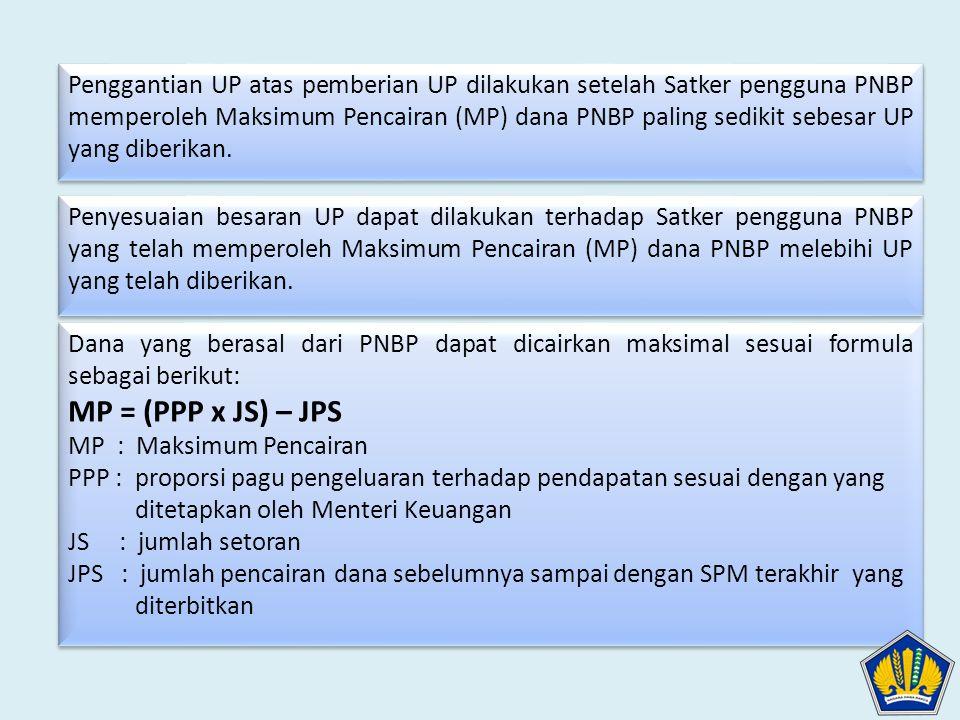 Penggantian UP atas pemberian UP dilakukan setelah Satker pengguna PNBP memperoleh Maksimum Pencairan (MP) dana PNBP paling sedikit sebesar UP yang di