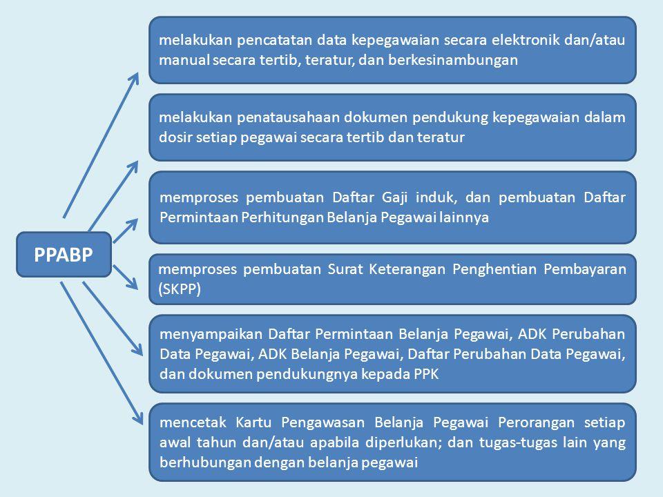 PPABP melakukan pencatatan data kepegawaian secara elektronik dan/atau manual secara tertib, teratur, dan berkesinambungan melakukan penatausahaan dok