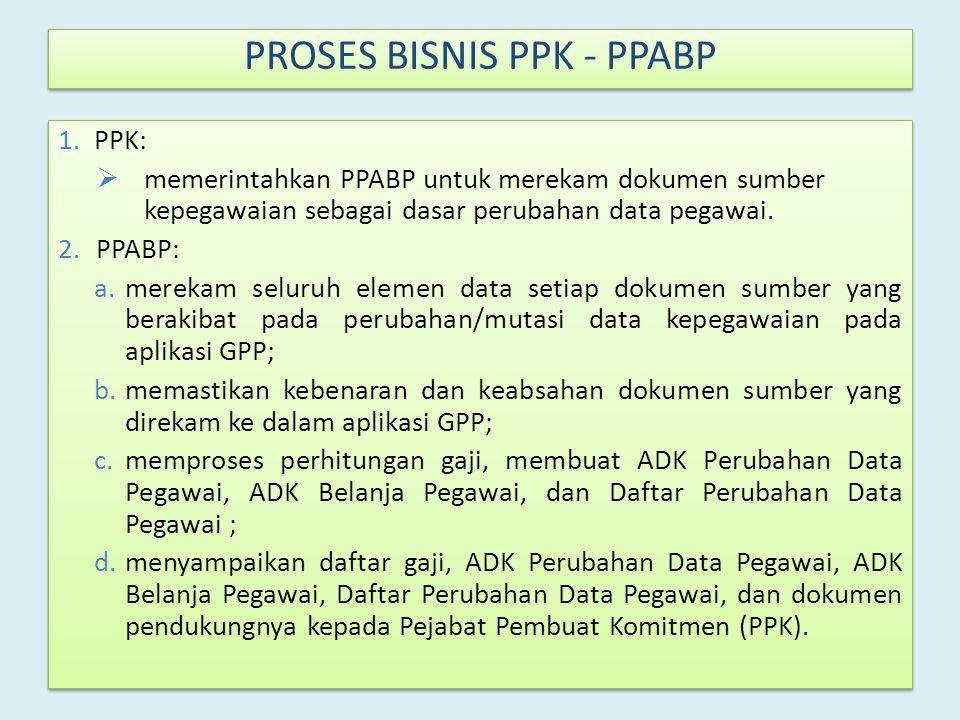 PROSES BISNIS PPK - PPABP 1.PPK:  memerintahkan PPABP untuk merekam dokumen sumber kepegawaian sebagai dasar perubahan data pegawai. 2.PPABP: a.merek