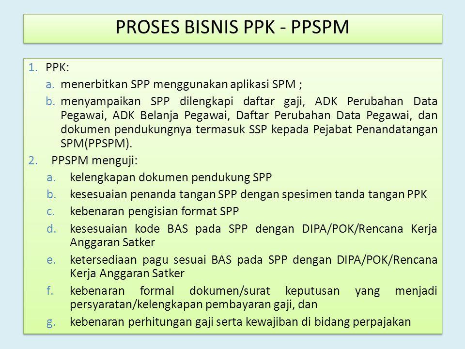 PROSES BISNIS PPK - PPSPM 1.PPK: a.menerbitkan SPP menggunakan aplikasi SPM ; b.menyampaikan SPP dilengkapi daftar gaji, ADK Perubahan Data Pegawai, A
