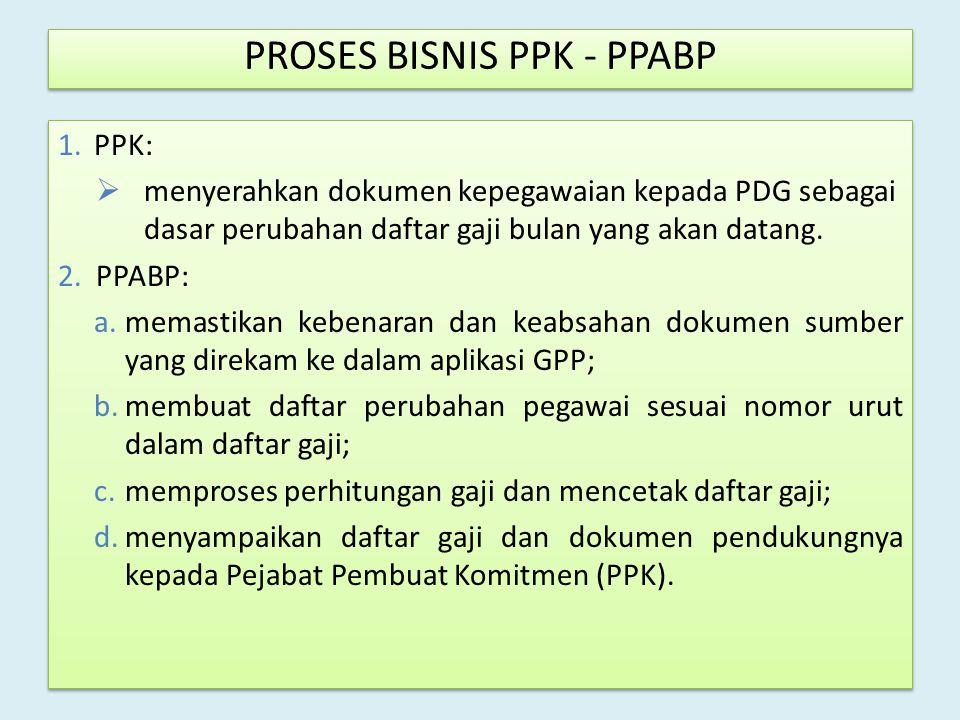PROSES BISNIS PPK - PPABP 1.PPK:  menyerahkan dokumen kepegawaian kepada PDG sebagai dasar perubahan daftar gaji bulan yang akan datang. 2.PPABP: a.m
