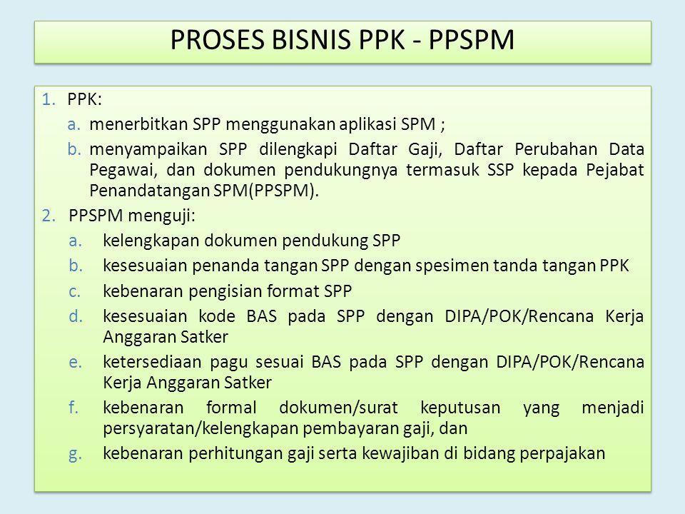 PROSES BISNIS PPK - PPSPM 1.PPK: a.menerbitkan SPP menggunakan aplikasi SPM ; b.menyampaikan SPP dilengkapi Daftar Gaji, Daftar Perubahan Data Pegawai