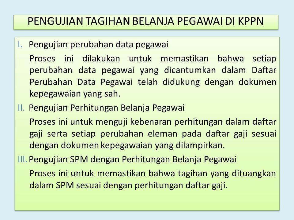 I.Pengujian perubahan data pegawai Proses ini dilakukan untuk memastikan bahwa setiap perubahan data pegawai yang dicantumkan dalam Daftar Perubahan D